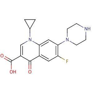 cipro pharma