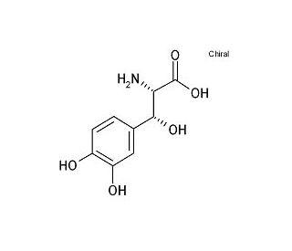 Droxidopa: sc-279010...